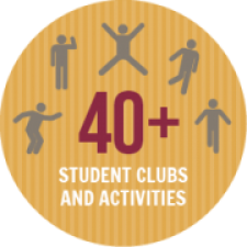 40+ Student Clubs and Activities